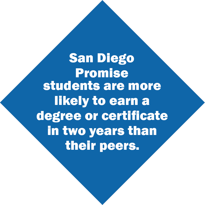 Promise students more likely to earn a degree